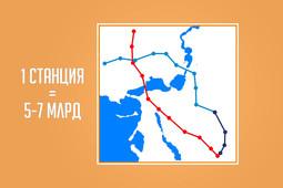 Инфографика: когда ждать вторую ветку метро в Казани
