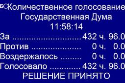 Госдума единогласно одобрила в первом чтении поправки в Конституцию