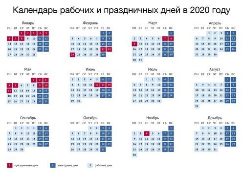 Утвержден календарь выходных дней в 2020 году – как будем отдыхать?