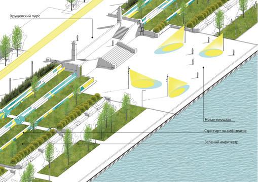 Стало известно, как будет выглядеть новая набережная левого берега Казанки