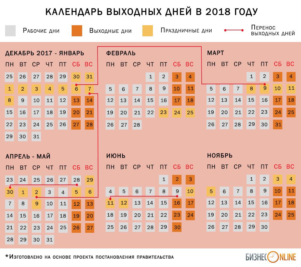 Праздники на 2018 год перенос праздников