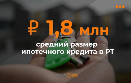 регион выдачи кредита хоум кредит официальный сайт карта рассрочки