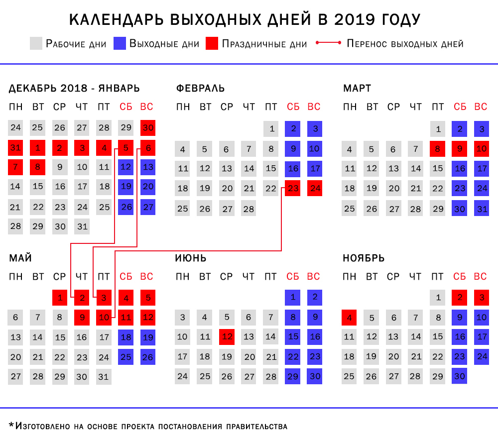 Праздники и выходные в январе 2019 года изоражения