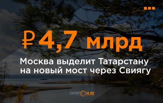 В Татарстане построят новый мост через Свиягу и реконструируют старый – Москва выделила на работы 4,7 млрд рублей