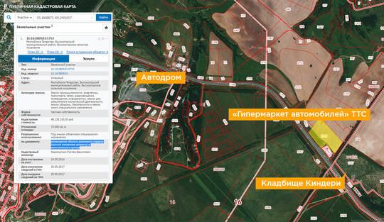 «Удобно, когда тысячи авто в одном месте»: Зубарев построит «убийцу авторынков» на М7