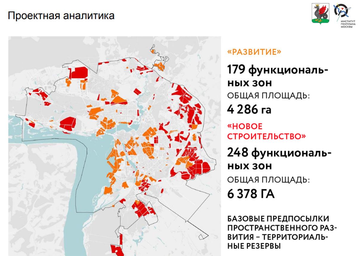 Казань в своих агломерационных границах к 2035 году – это под 3 ... 1feaa77d442