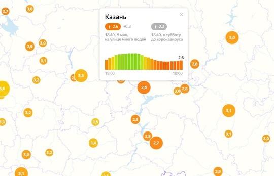 Казань оказалась на последнем месте по индексу самоизоляции в День Победы