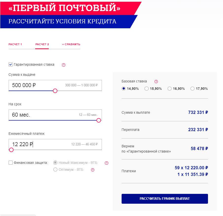 сравни ру потребительский кредит списание украинских кредитов