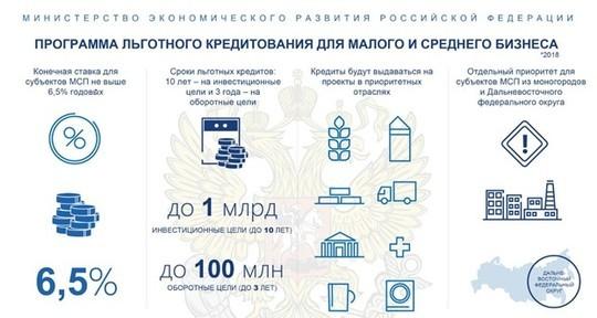 Льготные кредиты для бизнеса можно получить в Алтайском крае
