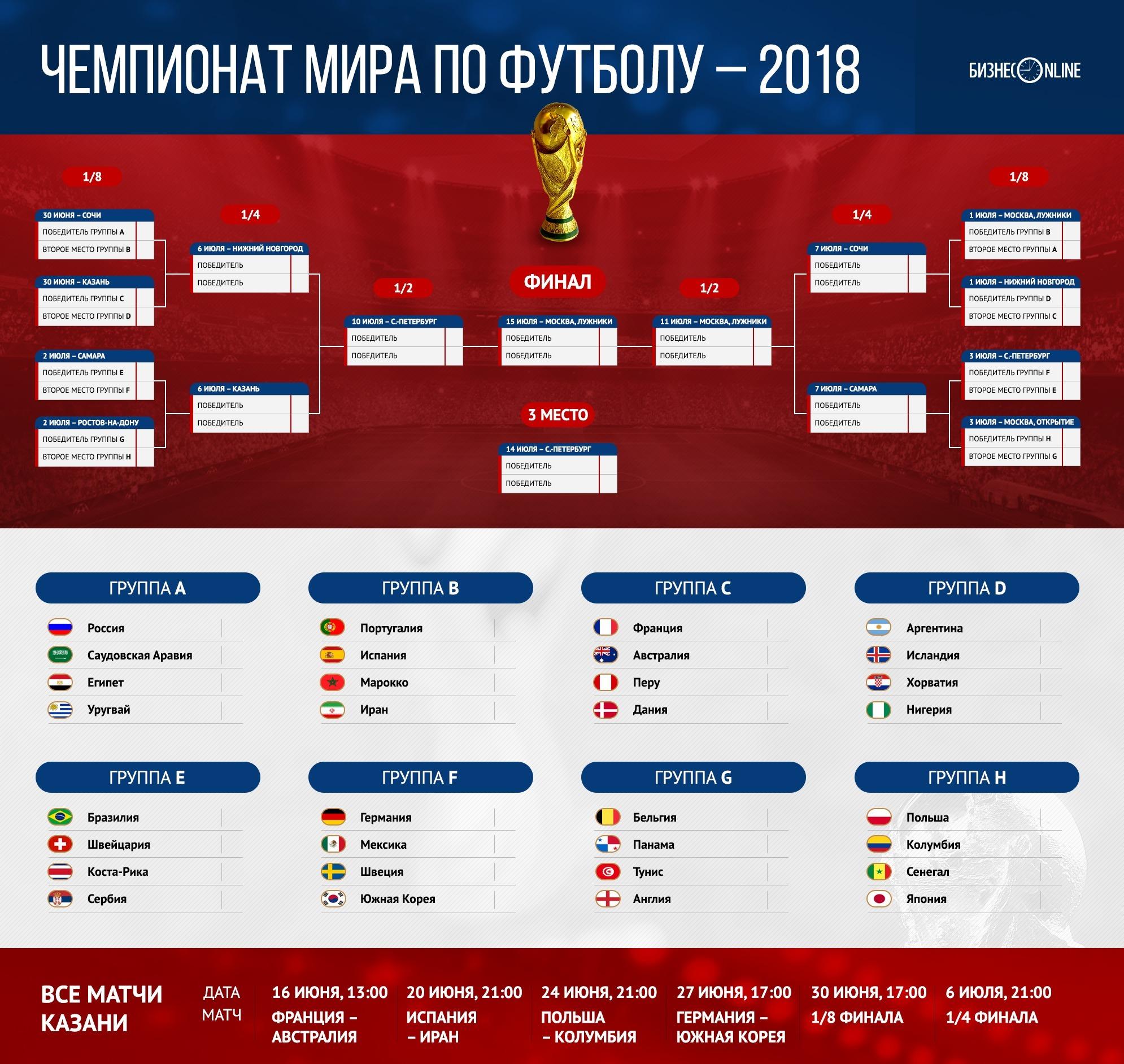 (Россия) Ханой календарь игр чм 2018 по футболу экономических
