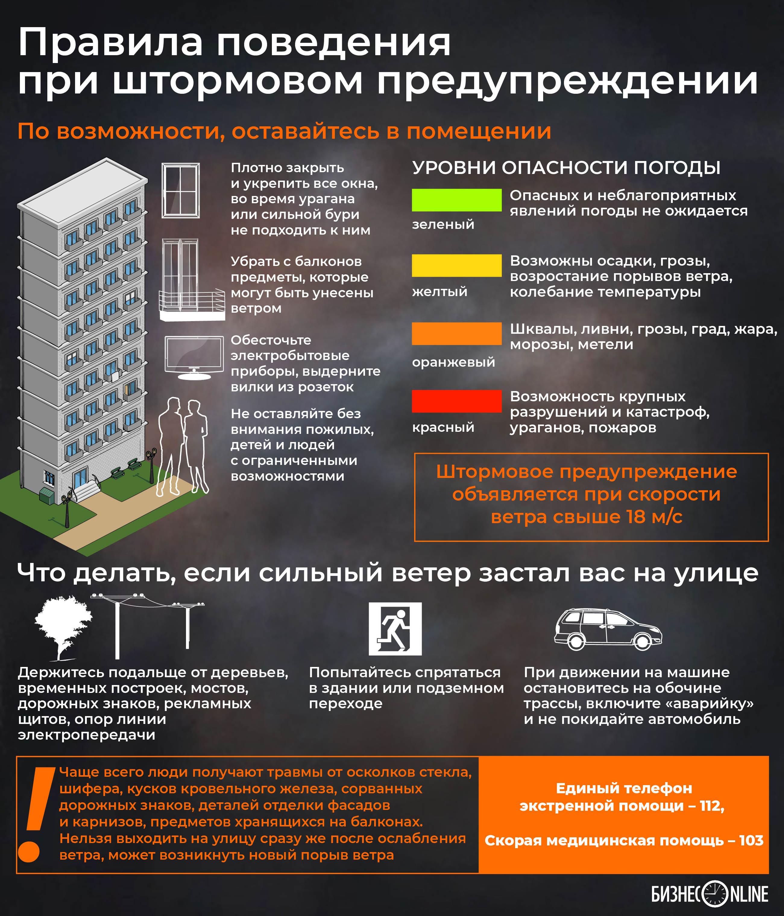 На Татарстан надвигаются грозы, ливни и град