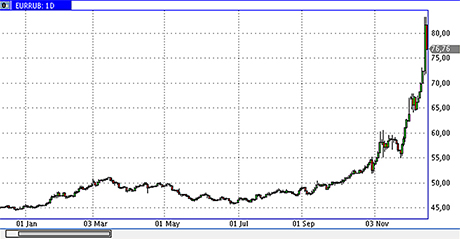 евро-за-год400-1.jpg