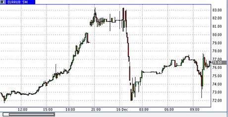 евро-за-день400-3.jpg