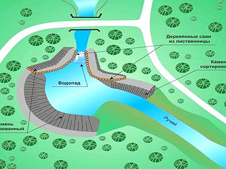 Эскизный план расчищаемого водоема Голубое озеро.jpg