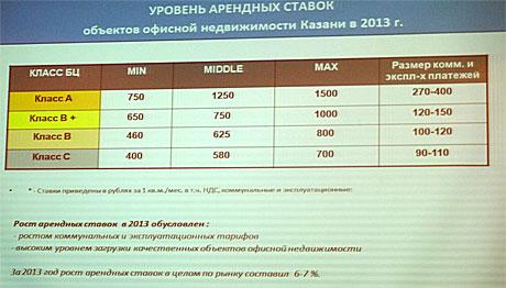 Характеристика-складской-недвижимости-в-Казани.JPG