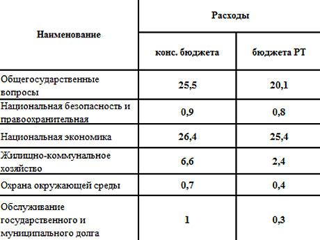 планируемые-расходы-РЅР°-2014-РіРѕРґ,-относящиеся-Рє-сфере-СЌРєРѕР
