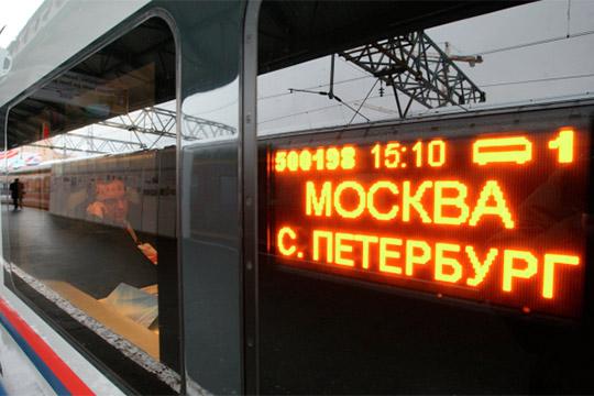«Беглов может заявить, что добился»: Путин пустит ВСМ не в Казань, а в Питер?
