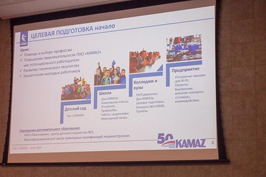 Как рассказал Ушенин, отталкиваясь от анализа устремлений молодежи, на КАМАЗе разработали систему целевой подготовки специалистов, которая начинается с детского сада