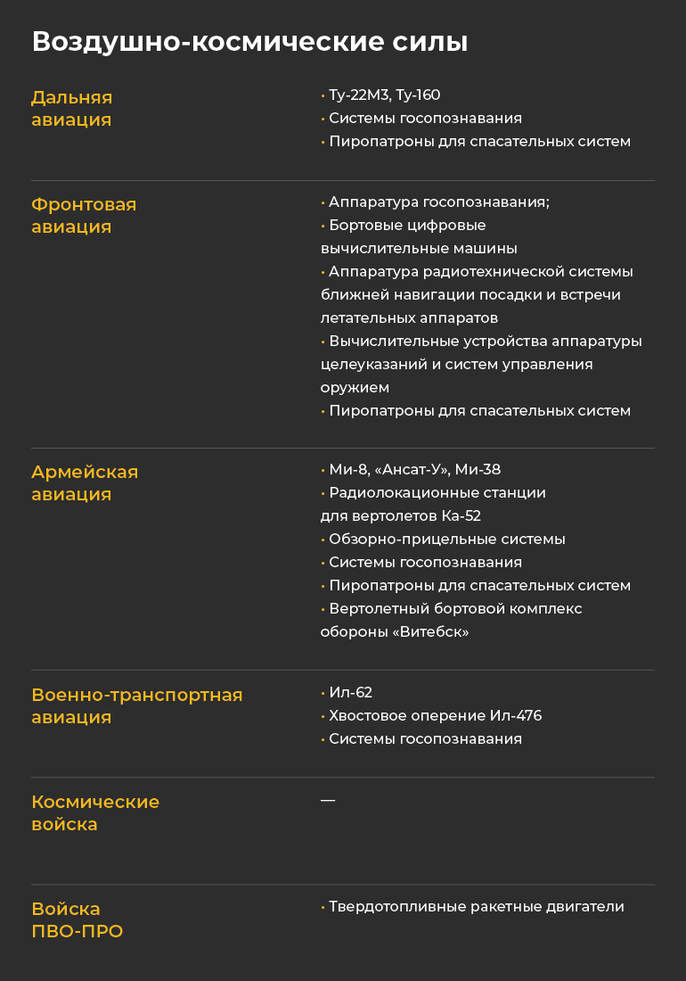 Что татарстан производит для Воздушно-Космических Сил