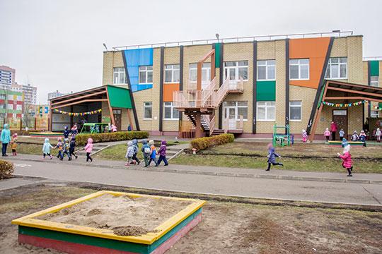 ГИСУ РТ опубликовало два тендера на разработку проектной документации для строительства двух детских садов — в Челнах и Нижнекамске