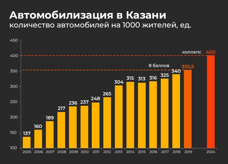 Казани стоимость час в квт в часы php showforum index продать наручные foorum