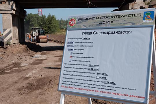 Анонсировал мэр и продолжение масштабного дорожного строительства. На эти цели тоже будет заложено более 2,5 млрд рублей