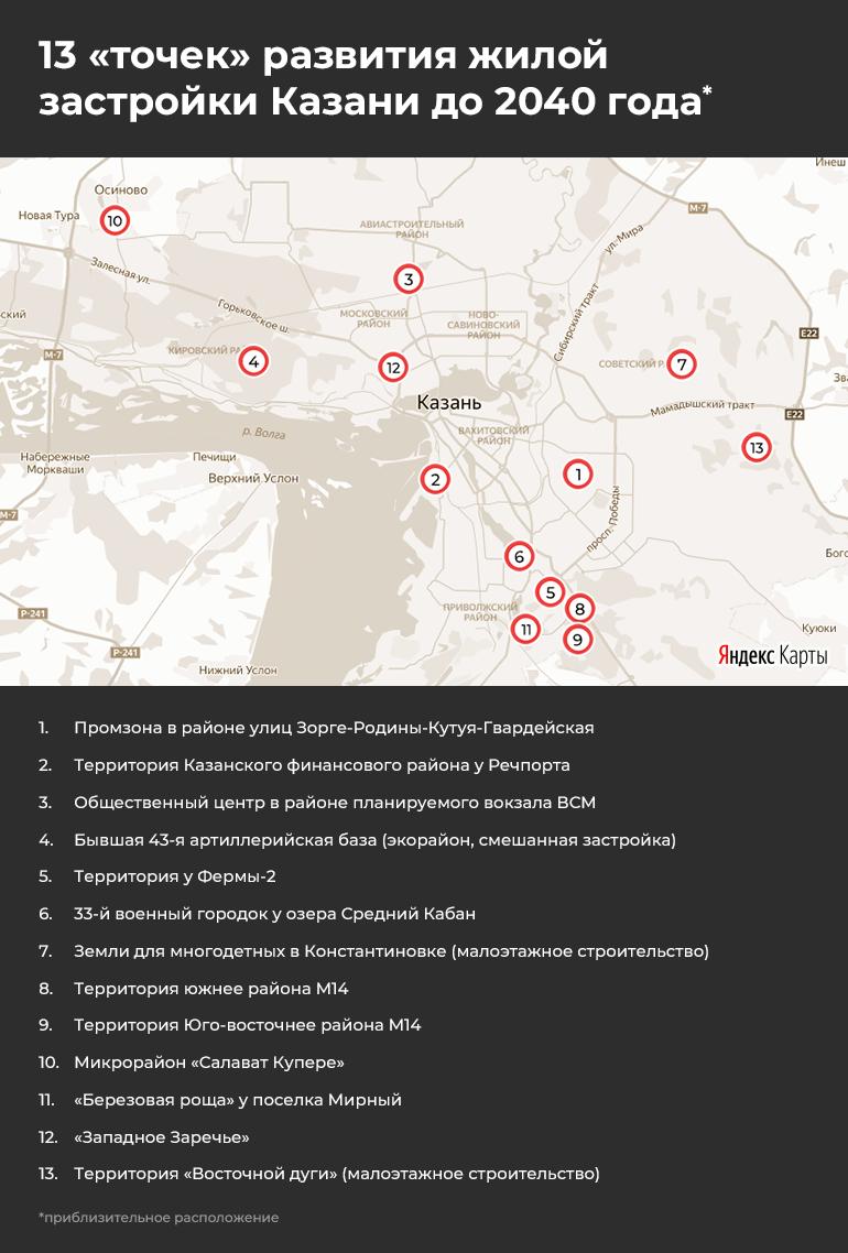 Понуждение к реновации: как Татарстану преодолеть земельное проклятие?