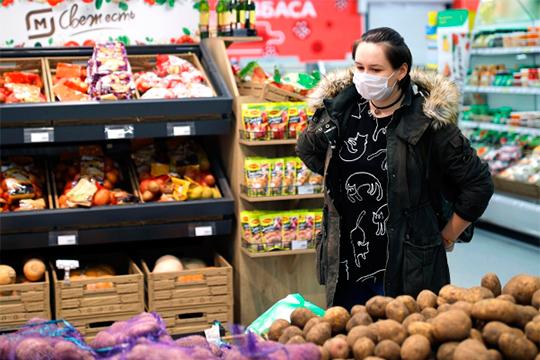Индекс «Магнита» и «Бахетле»: сказался ли на ценах коронавирусный ажиотаж?