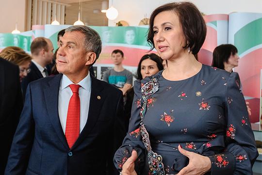 Врешении комиссиипоприсуждению Тукаевской премии 2020 года, которую возглавляютРустам МиннихановиИрада Аюпова, есть иочень любопытные моменты