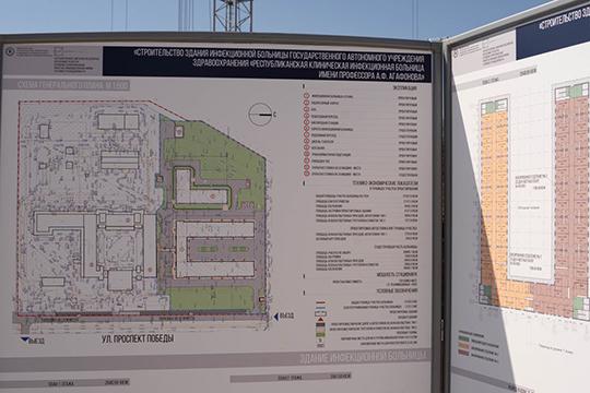 Судя по эскизам на стендах, на площадке появится два здания. То, что выходит на проспект Победы, и есть новый корпус — он строится в форме буквы «П»