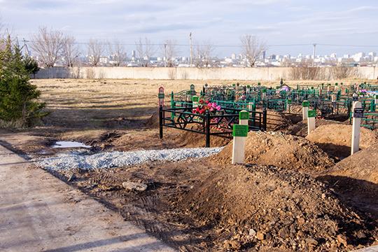 Отдельной территории для могил скончавшихся от COVID-19 на кладбищах не выделяют. «Таких требований не было»