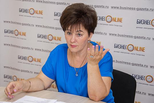 Быданова отметила, что укаждого безработного своя дата начисления пособия— нет какой-то единого дня для всех