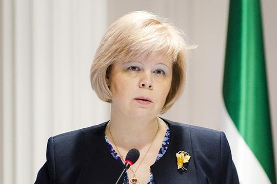 Любовь Авдонина: «Сейчас прорабатываются вопросы о дальнейшем частичном снятии ограничительных мероприятий, будет соответствующее постановление кабинета министров»