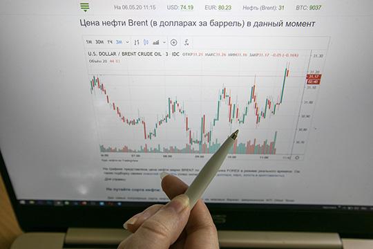 Cнижение выручки только на13% при падении рублевой цены барреля на24% можно считать заслугой «Татнефти». Кстати, хотя выручка иснизилась, она врублевом эквиваленте оказалась навтором месте вистории компании