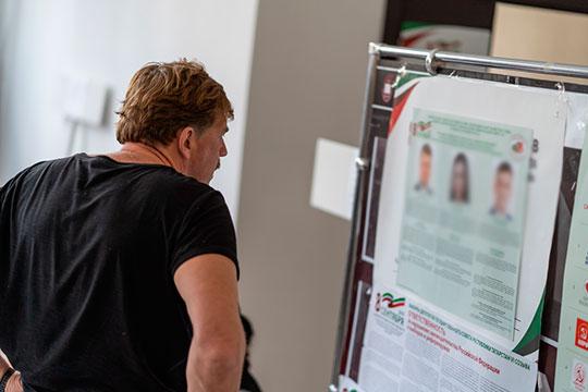 «Среднестатистический портрет кандидата выглядит так: это представитель поколения средних лет, с опытом предпринимательской и хозяйственной деятельности и, как правило, имеющий местные корни»