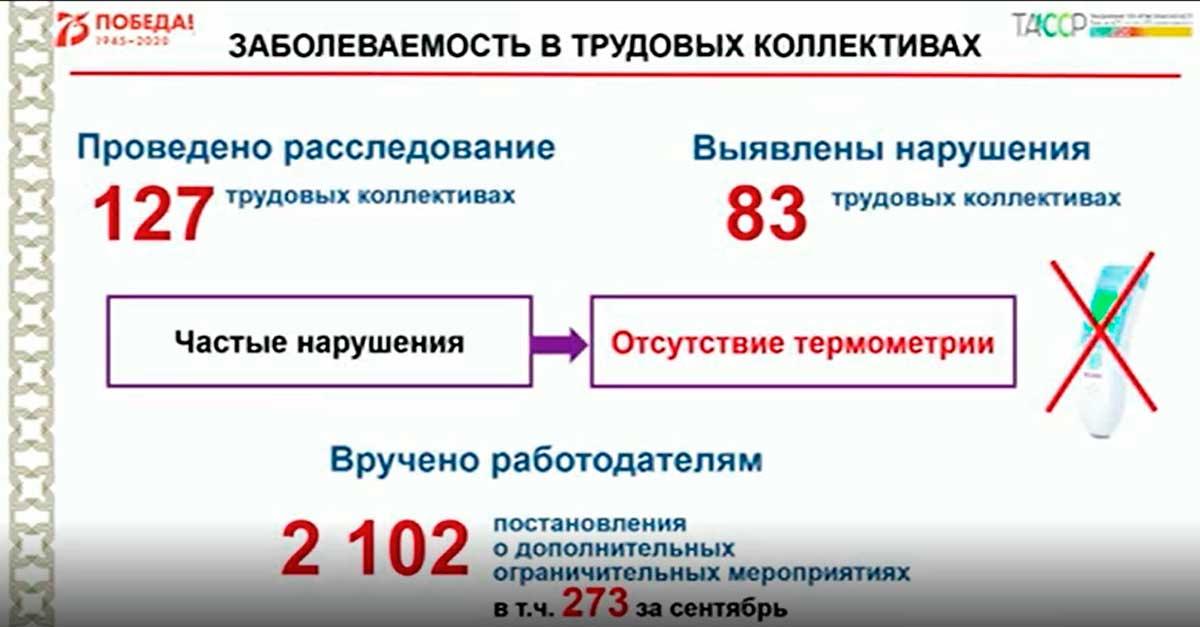 Рустам Минниханов: «Мыможем все закрыть! Неужели выэтого хотите?»