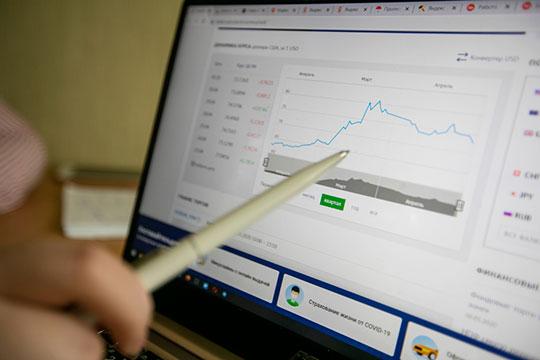 В России всего четыре компании имеют лицензию Банка России на осуществление операций на валютном рынке форекс: ФИНАМ Форекс, ВТБ 24 Форекс, ПСБ-Форекс, Альфа-Форекс