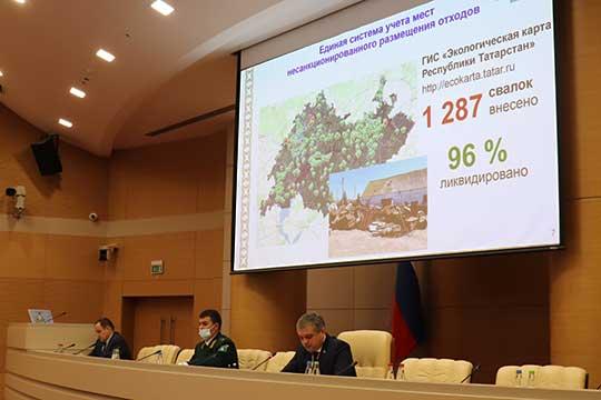 Александр Шадриков рассказал, что с начала года было пресечено более 4 тыс. нарушений, злостные нарушители оштрафованы на 54 млн рублей, деятельность 4 предприятий была приостановлена, возбуждено 16 уголовных дел