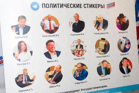 В нынешнем седьмом созыве Госдумы Татарстан представлен 15 парламентариями, все избраны от «Единой России»