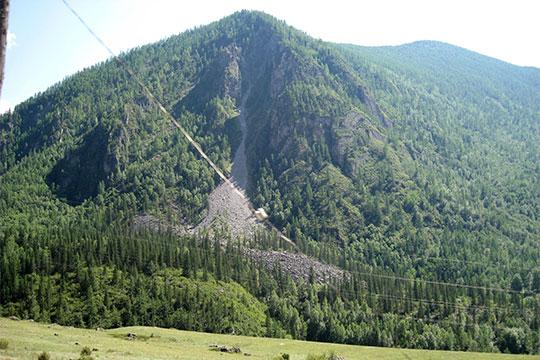 Гора и каракорум