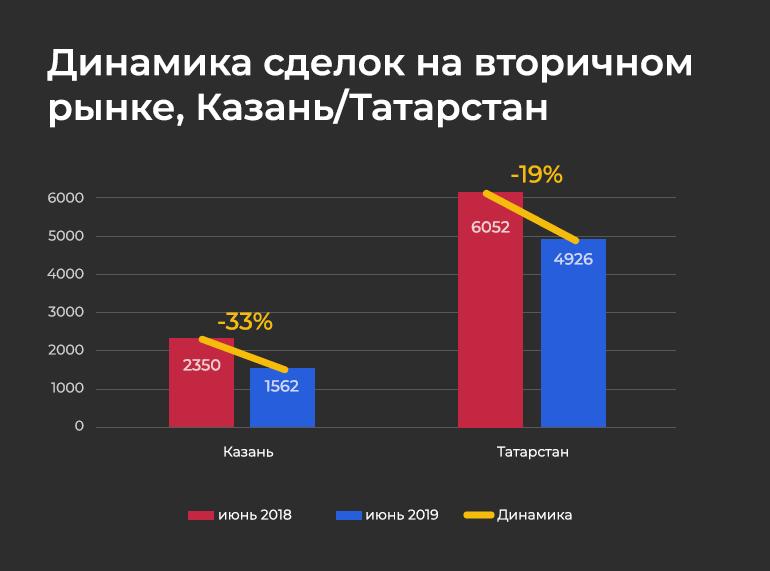 в июле 2020 года планируется взять кредит в размере 4.2 млн рублей условия