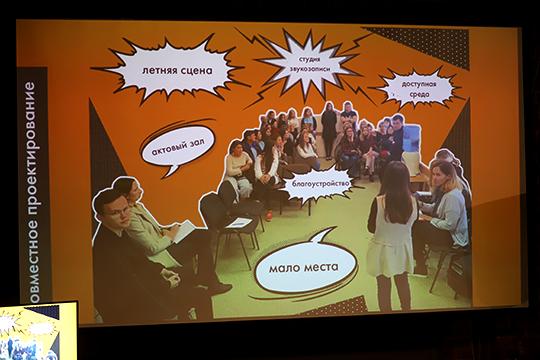 У каждой команды было по 6 минут на презентацию проекта. Свои работы они демонстрировали на экране, попутно рассказывая об истории расположения объекта и результатах опроса