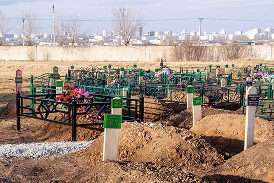 «Молодежное» кладбище вЧелнах расширяется: к100 тысячам могил добавят еще столько же