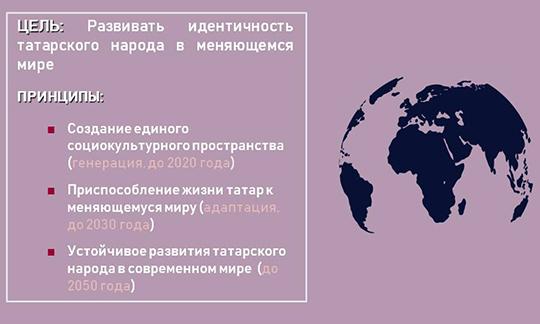 Главной целью стратегии обозначено развитие идентичности татарского народа вменяющемся мире