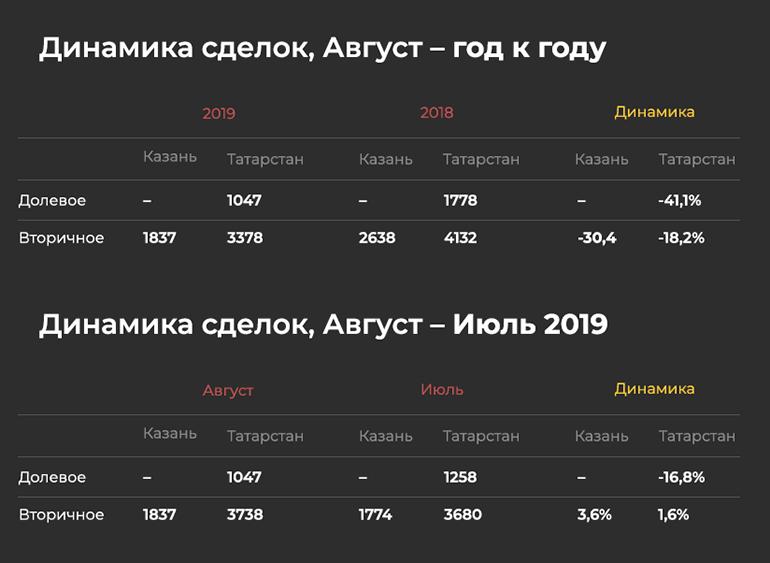 Кредит 50 тысяч рублей по паспорту без справок о доходах в сбербанке