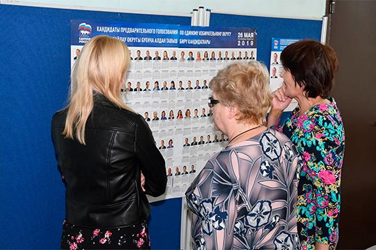 Вминувшее воскресенье повсему Татарстану проходили выборы— нонеобычные, апредварительные, праймериз «Единой России»