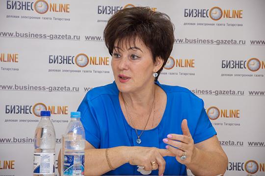 Татьяна Быданова