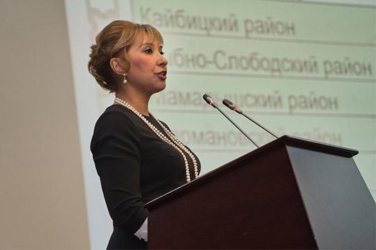 Вышедшая к трибуне Зарипова сообщила, что по майским указам президента поставлена задача к 2024 году снизить уровень бедности в два раза. Для Татарстана это означает снижение с 7% до 4%