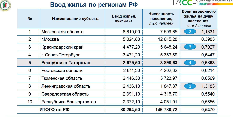 субъектами коммерческого кредита выступают тест с ответами займ онлайн на длительный срок казахстан
