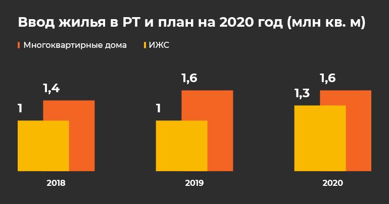 Типовой договор аренды квартиры образец 2020 скачать